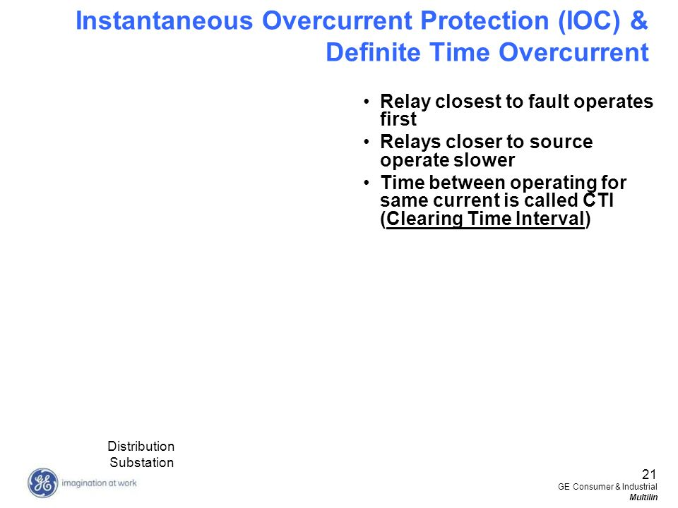 Instantaneous Overcurrent Protection (IOC) & Definite Time Overcurrent