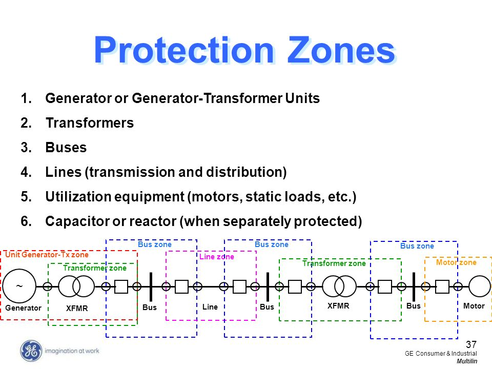 Protection Zones Generator or Generator-Transformer Units Transformers