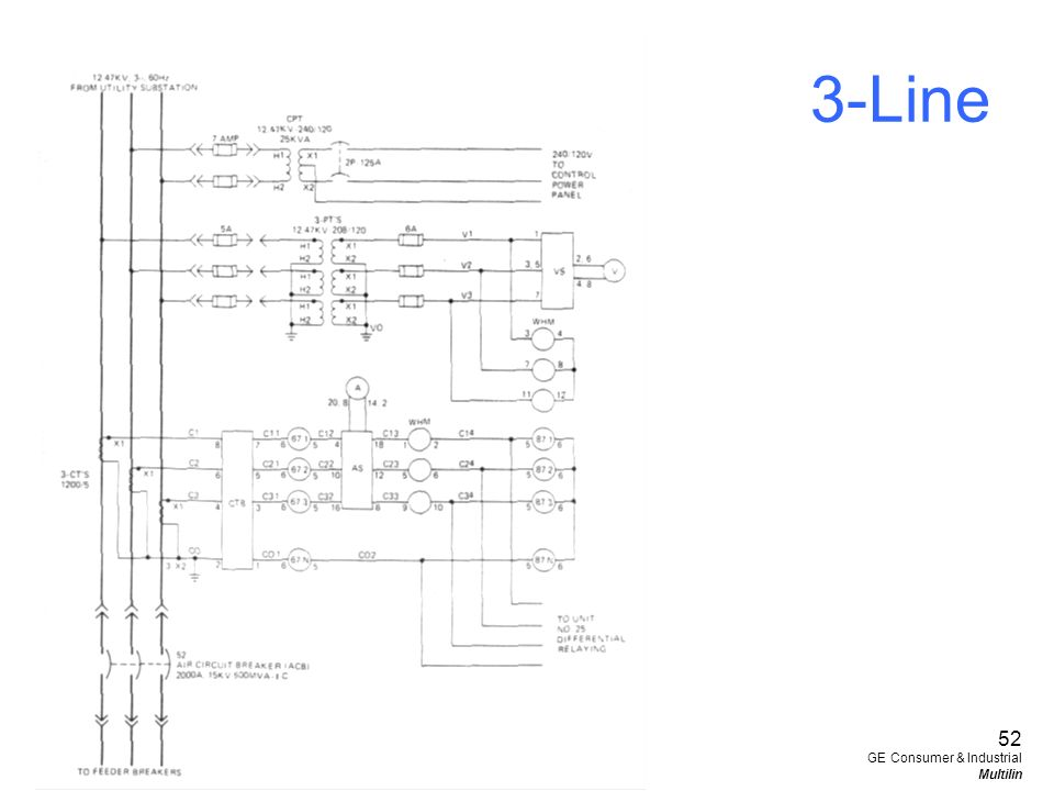 3-Line 52 GE Consumer & Industrial Multilin