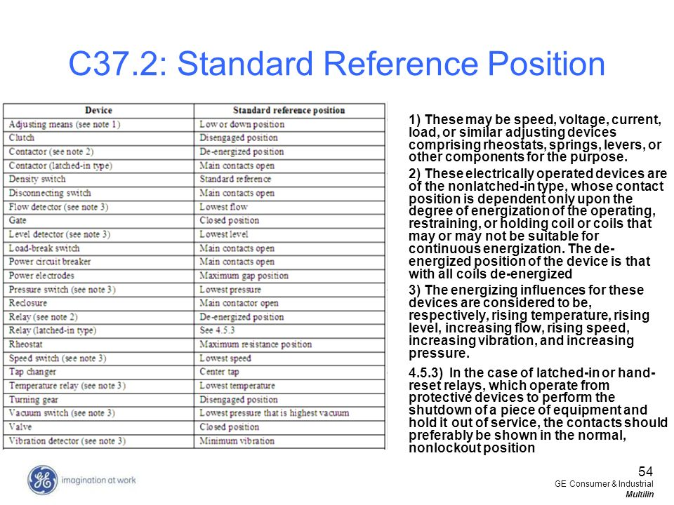 C37.2: Standard Reference Position