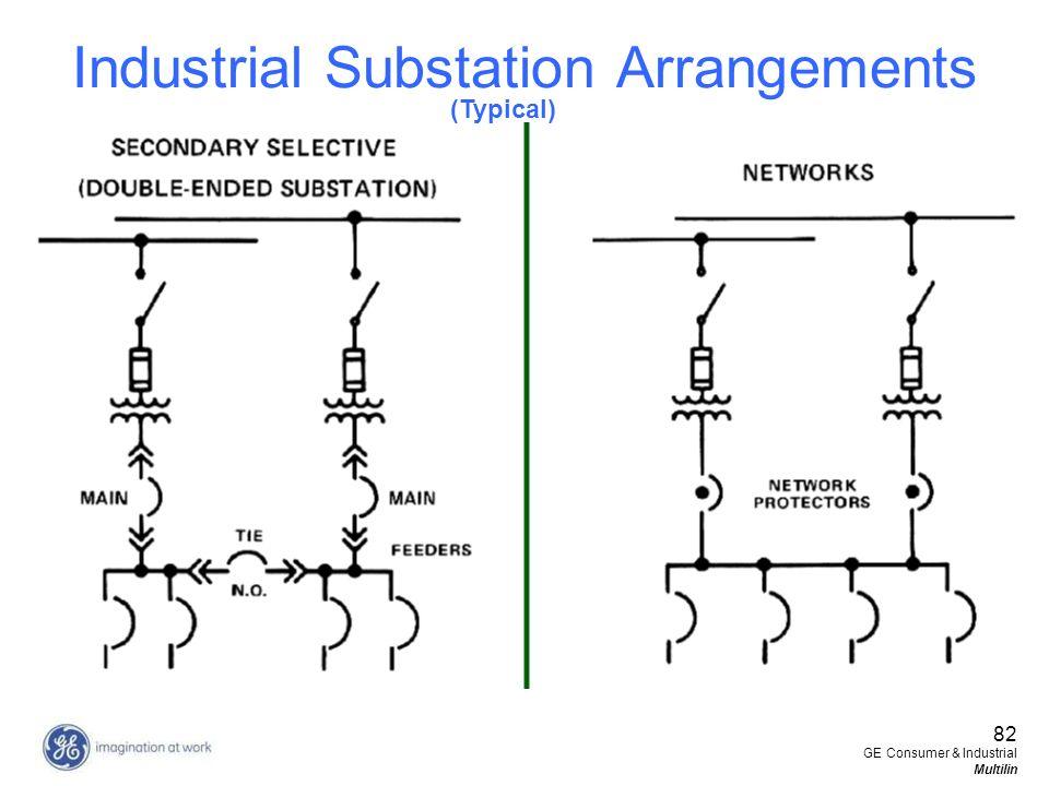 Industrial Substation Arrangements