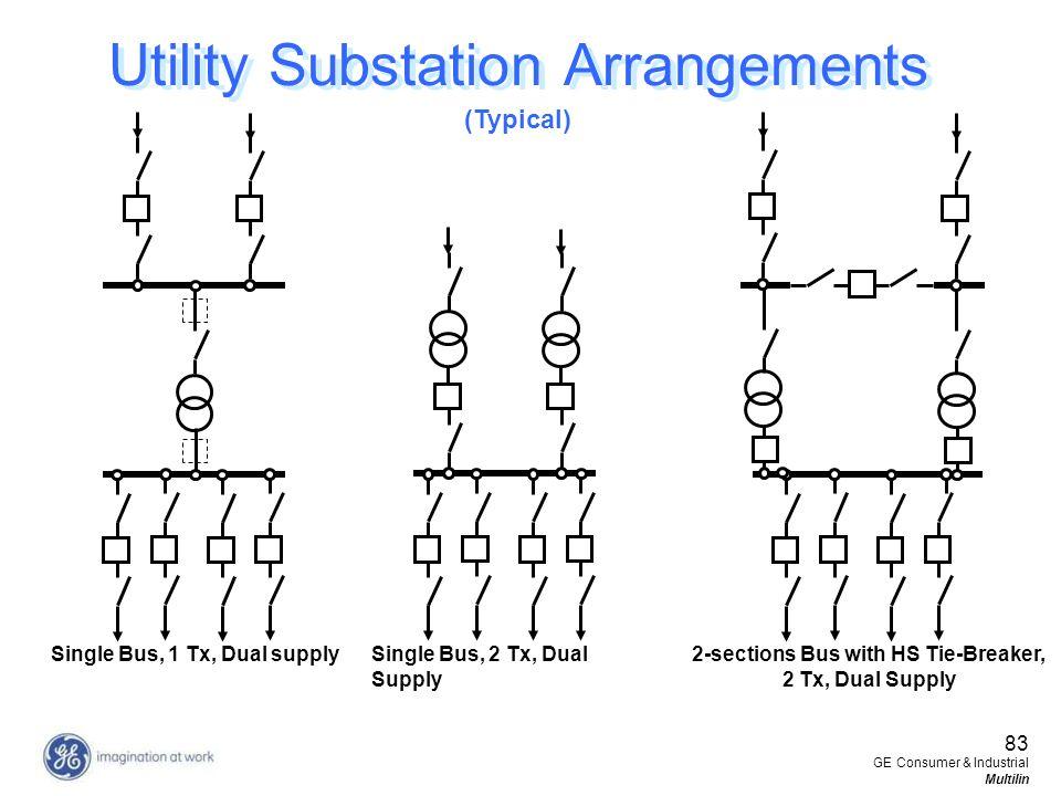 Utility Substation Arrangements