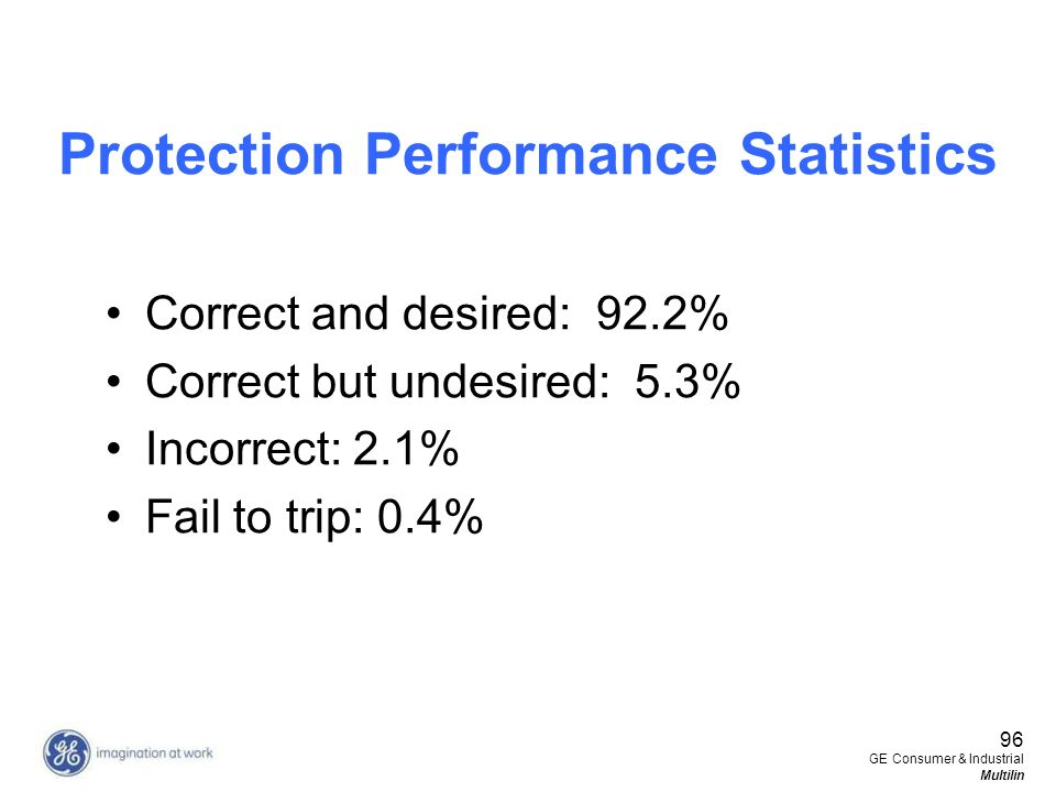 Protection Performance Statistics