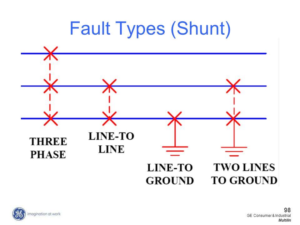 Fault Types (Shunt) 98 GE Consumer & Industrial Multilin