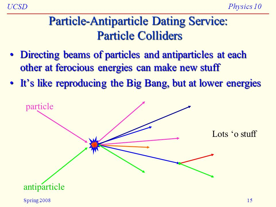 Particle-Antiparticle Dating Service: Particle Colliders