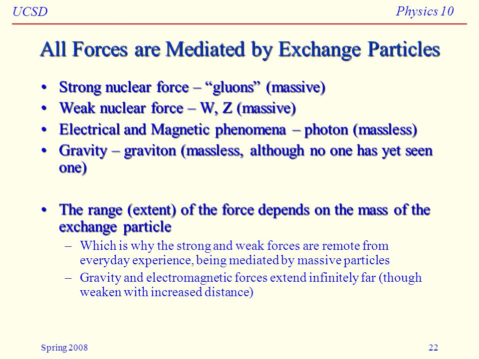 All Forces are Mediated by Exchange Particles