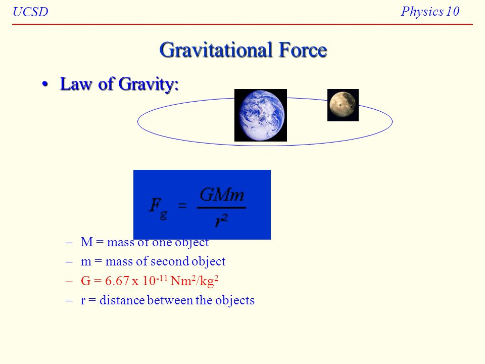 Gravitational Force Law of Gravity: M = mass of one object