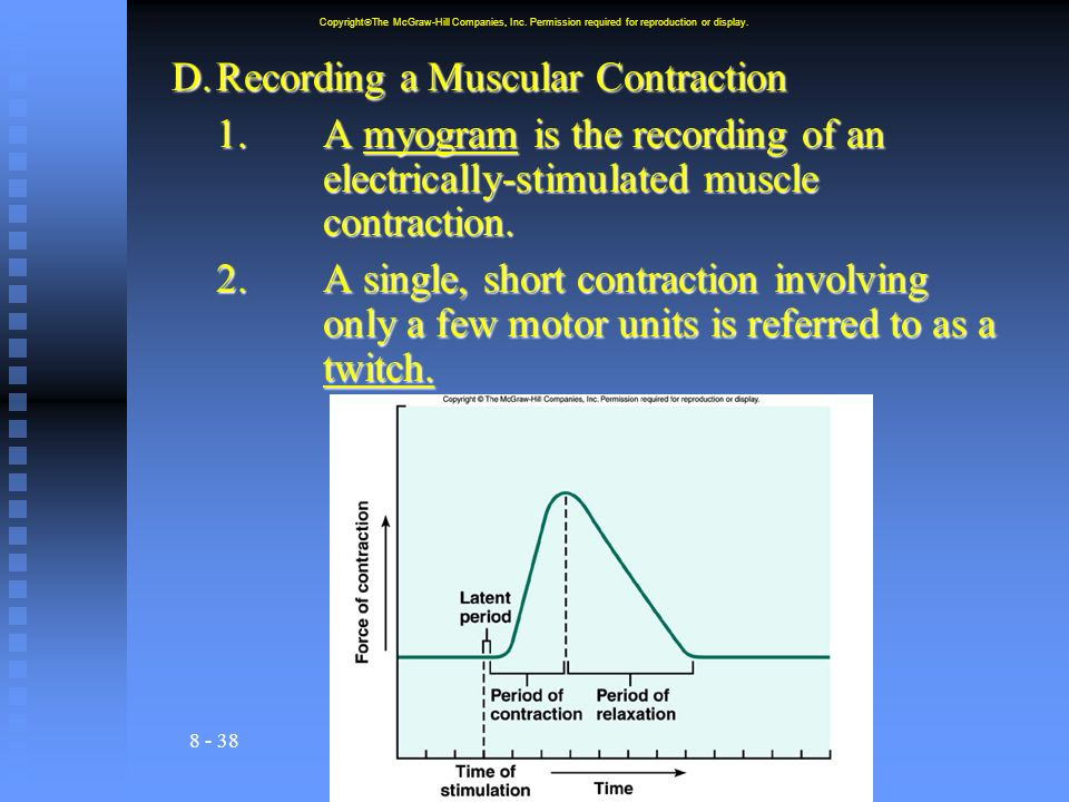 D. Recording a Muscular Contraction