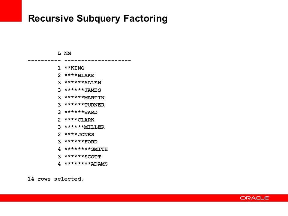 Recursive Subquery Factoring