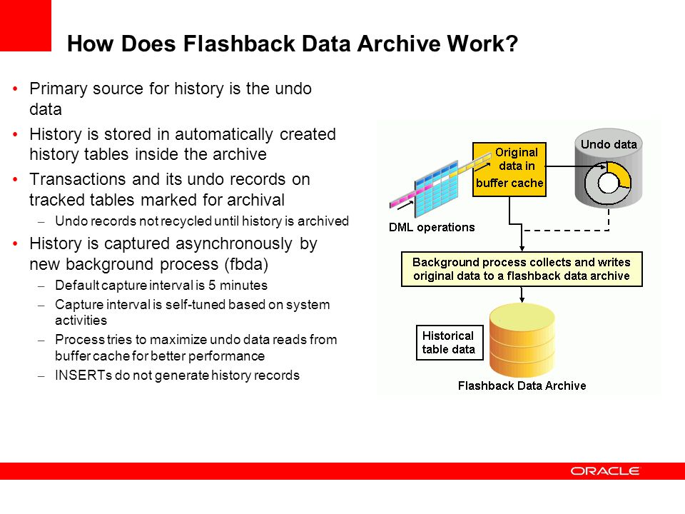 How Does Flashback Data Archive Work