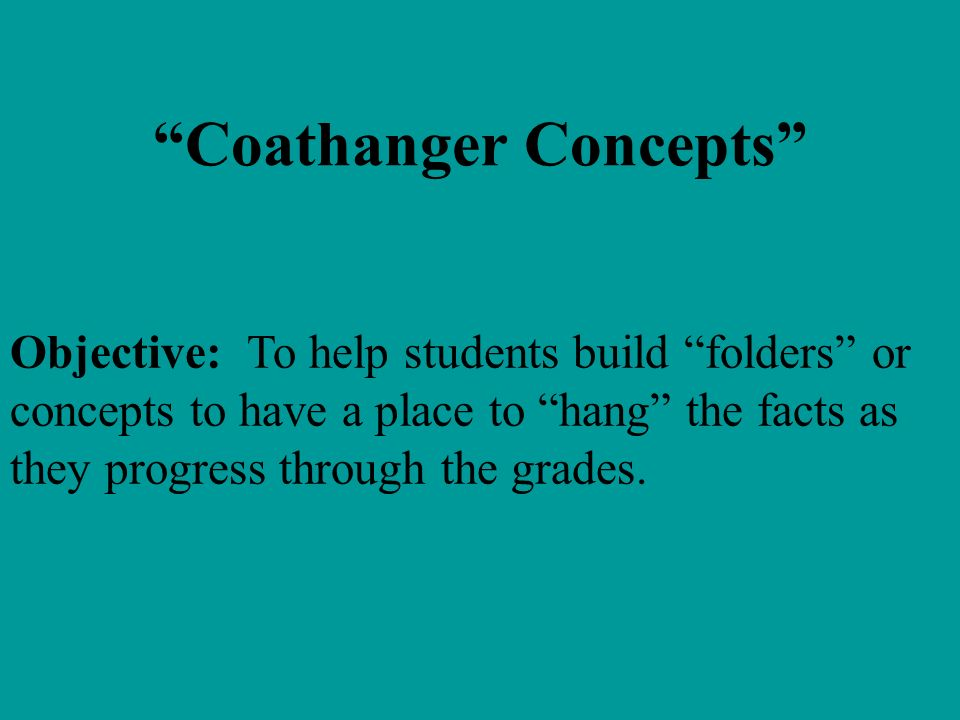 Coathanger Concepts