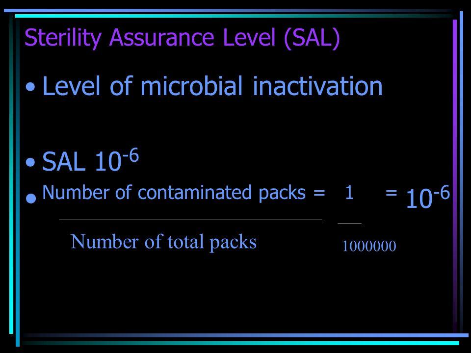 Sterility Assurance Level (SAL)