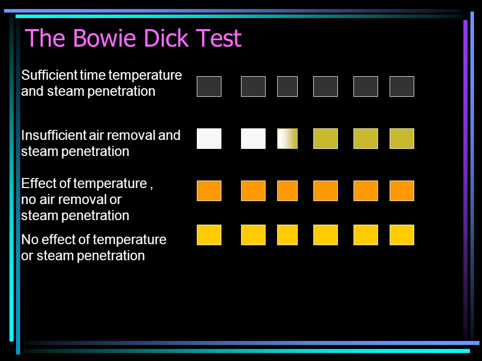 The Bowie Dick Test Sufficient time temperature and steam penetration
