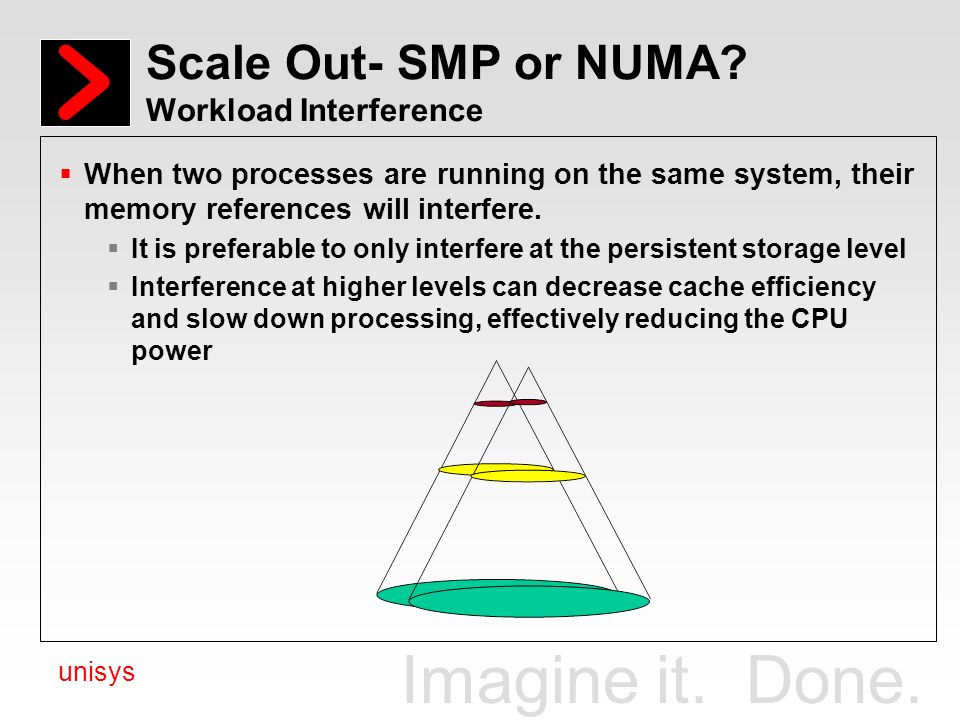 Scale Out- SMP or NUMA Workload Interference