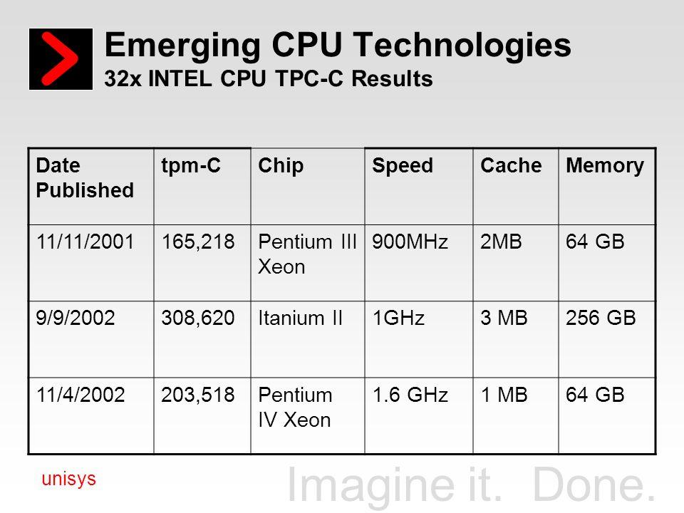 Emerging CPU Technologies 32x INTEL CPU TPC-C Results
