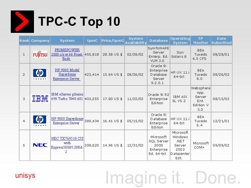 TPC-C Top 10
