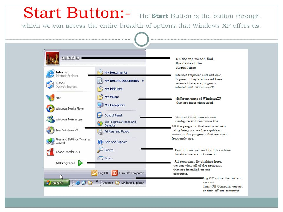 Start Button:- The Start Button is the button through which we can access the entire breadth of options that Windows XP offers us.