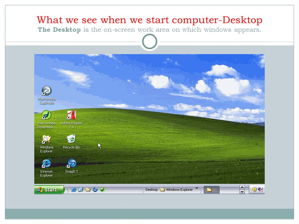 What we see when we start computer-Desktop The Desktop is the on-screen work area on which windows appears.