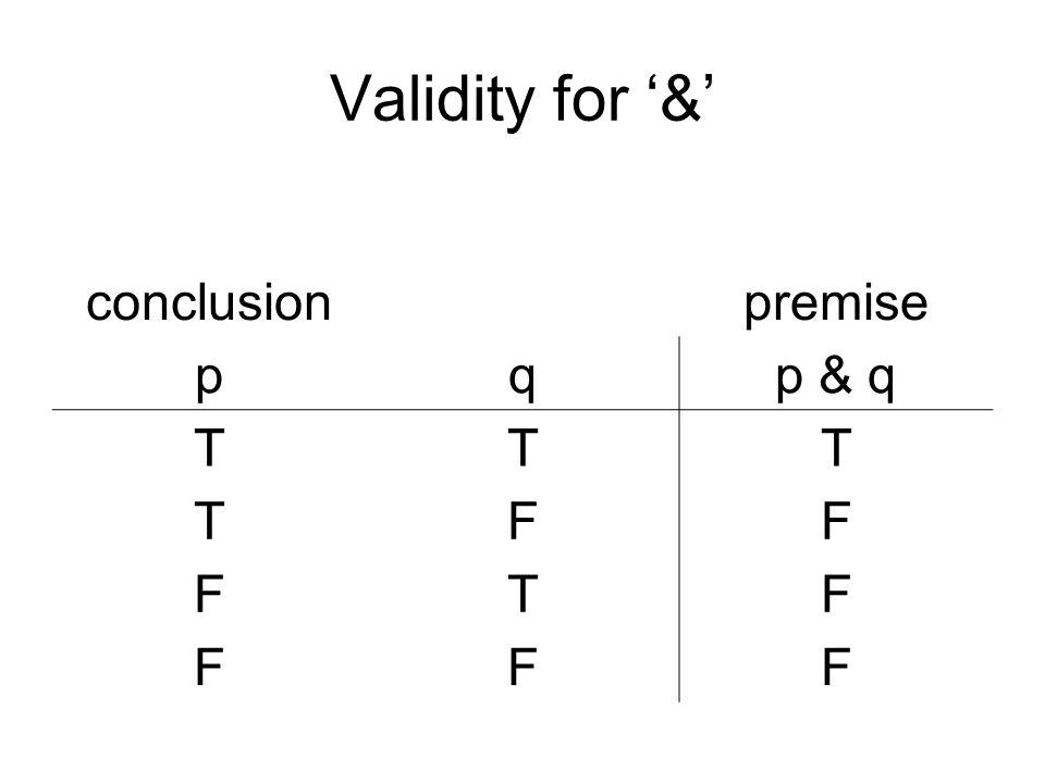Validity for '&' conclusion premise p q p & q T F