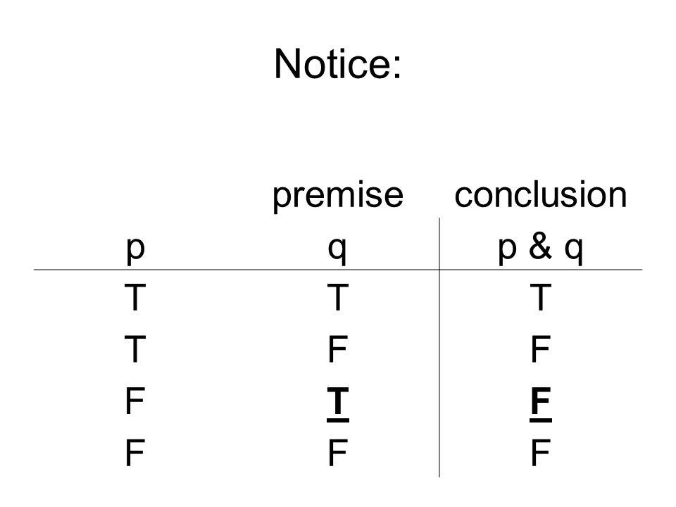 Notice: premise conclusion p q p & q T F