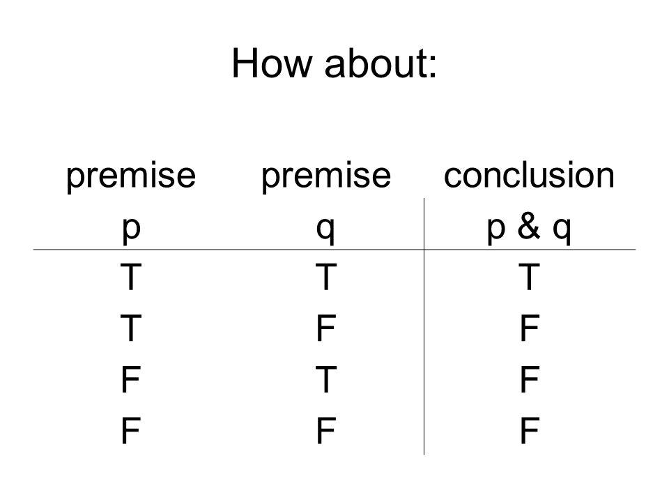 How about: premise conclusion p q p & q T F