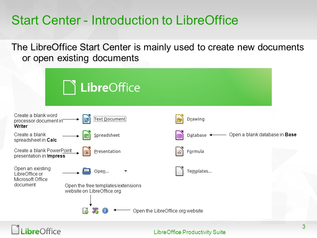 Start Center - Introduction to LibreOffice