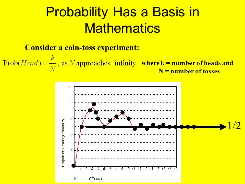 Probability Has a Basis in Mathematics