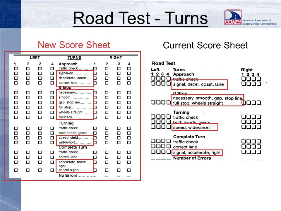 Road Test - Turns New Score Sheet Current Score Sheet