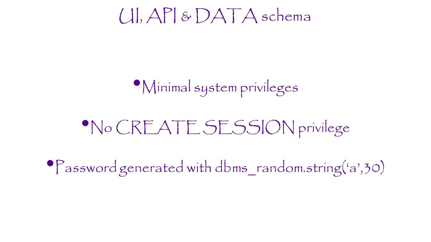 UI, API & DATA schema Minimal system privileges