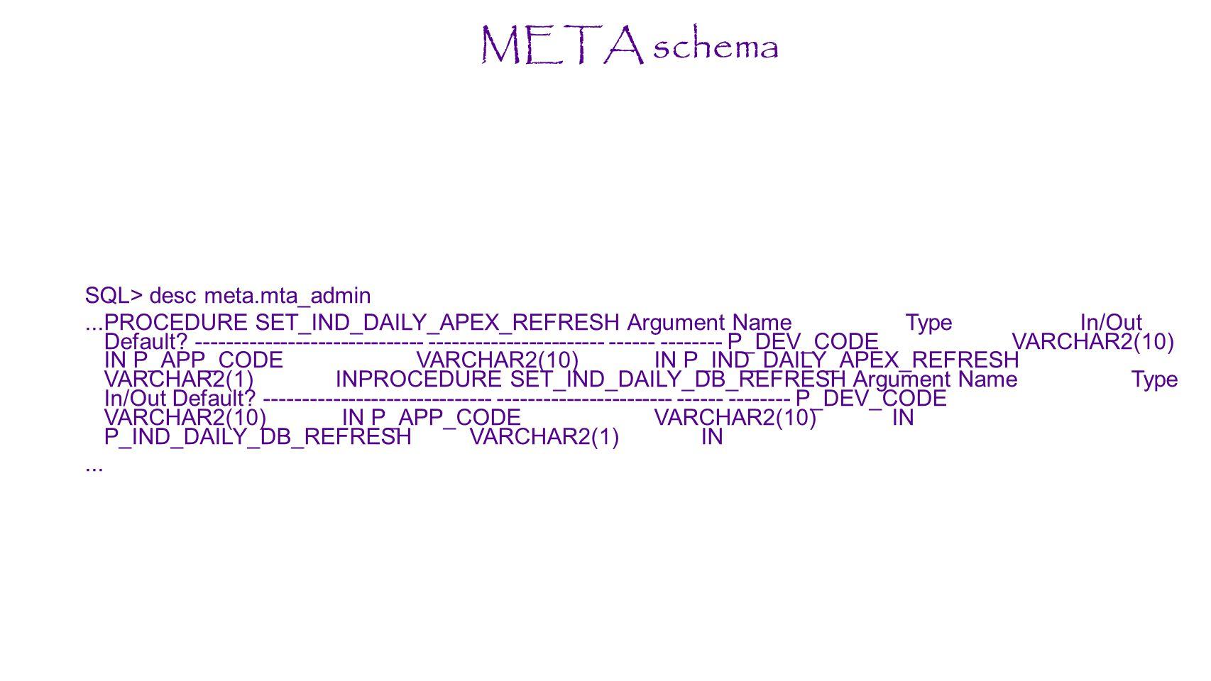 META schema SQL> desc meta.mta_admin