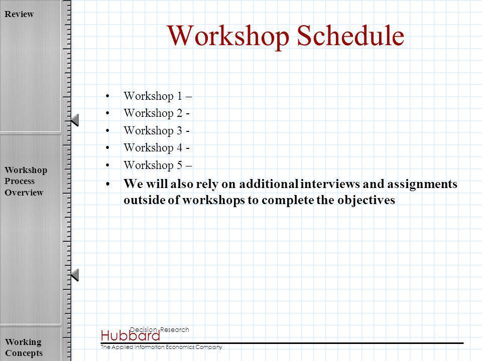 Workshop Schedule Workshop 1 – Workshop 2 - Workshop 3 - Workshop 4 - Workshop 5 –