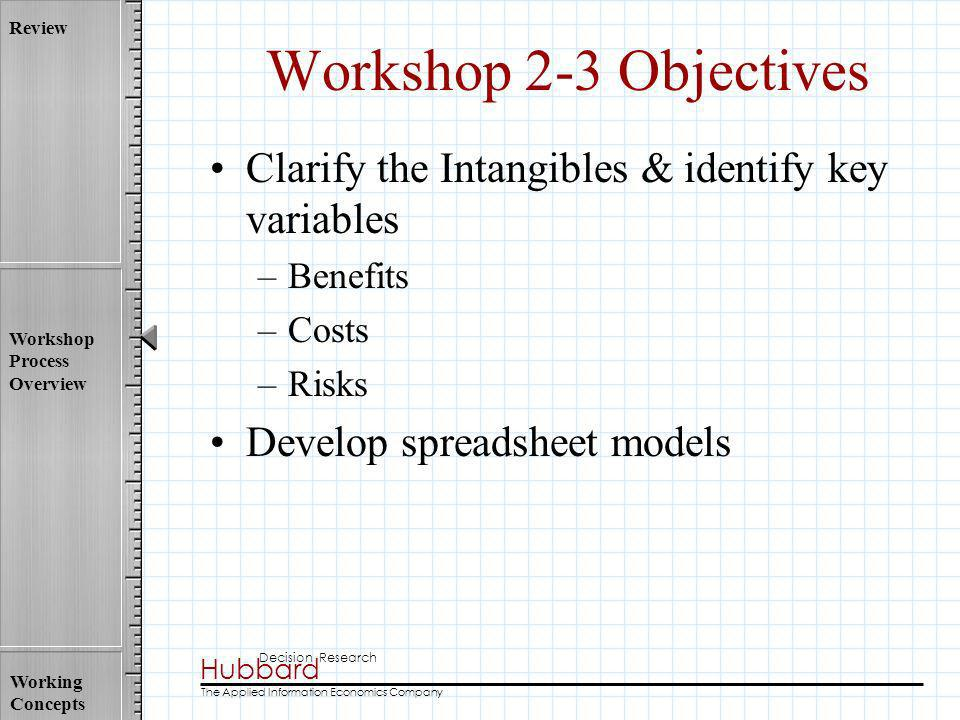 Workshop 2-3 Objectives Clarify the Intangibles & identify key variables. Benefits. Costs. Risks.