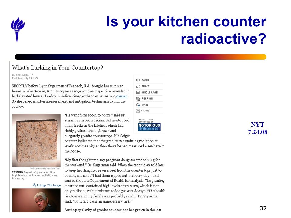 Is your kitchen counter radioactive
