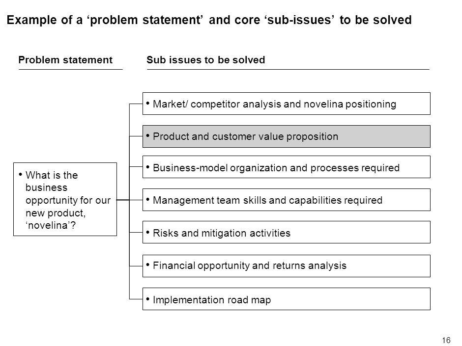 Example of a 'problem statement' and core 'sub-issues' to be solved