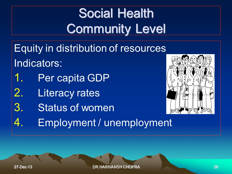 Social Health Community Level