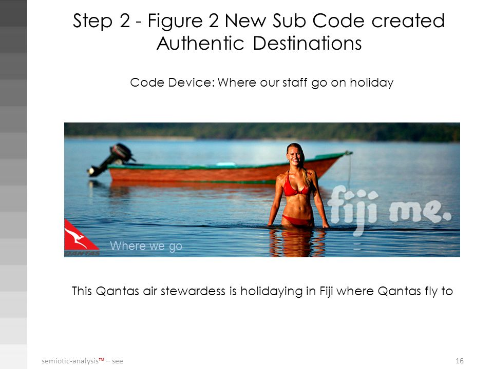 Step 2 - Figure 2 New Sub Code created Authentic Destinations