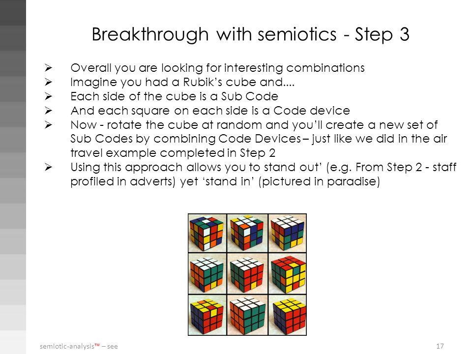 Breakthrough with semiotics - Step 3
