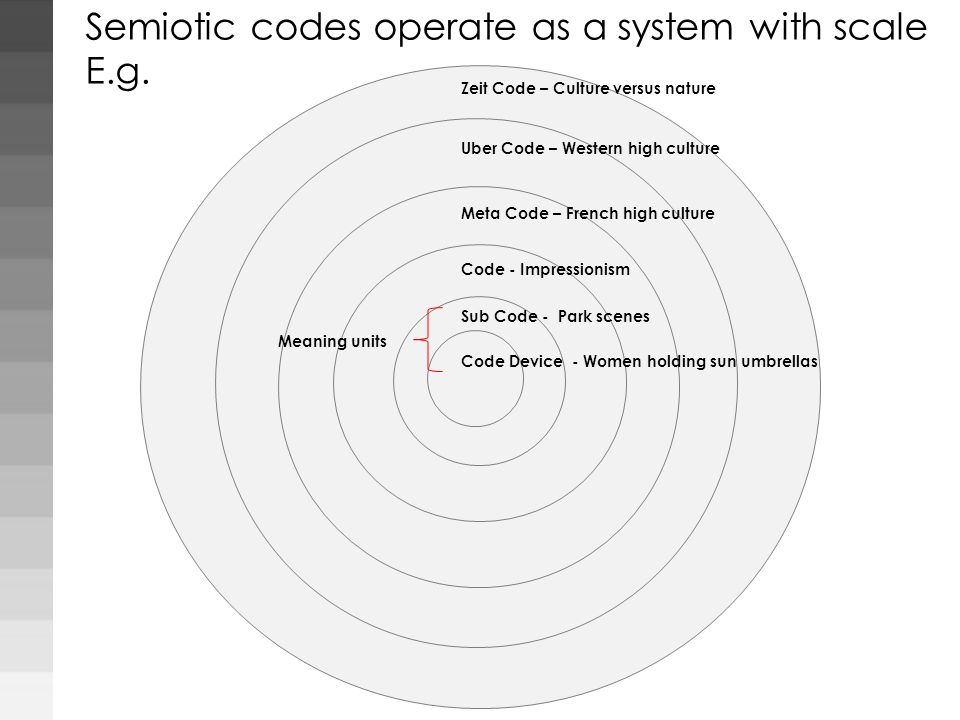 Semiotic codes operate as a system with scale E.g.