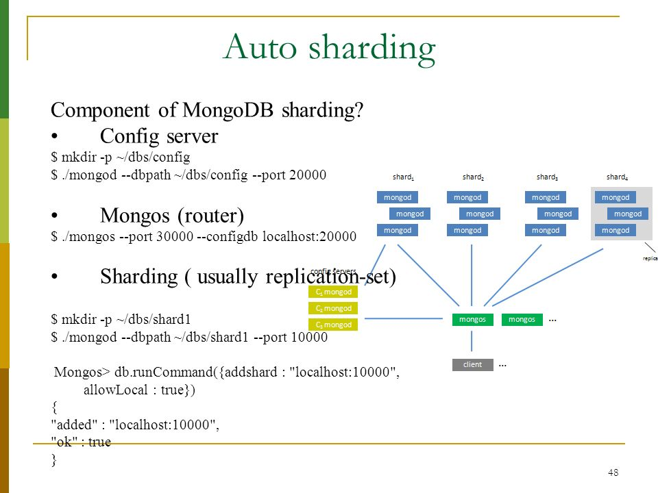 Auto sharding Component of MongoDB sharding Config server
