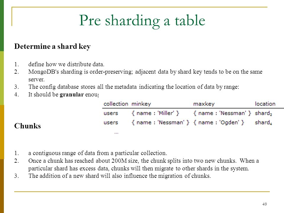 Pre sharding a table Determine a shard key Chunks