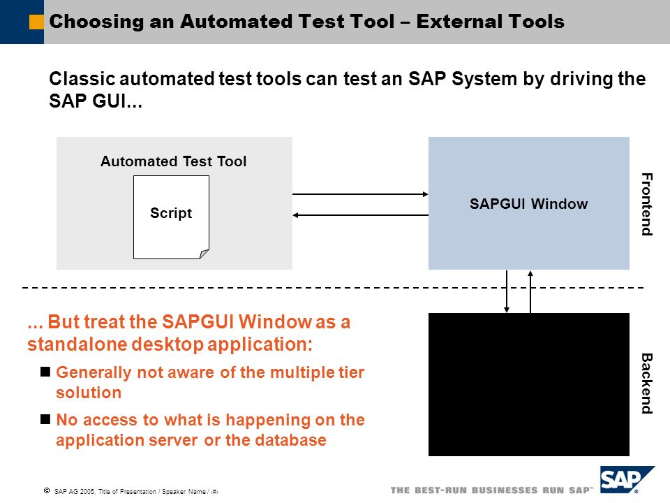 Choosing an Automated Test Tool – External Tools
