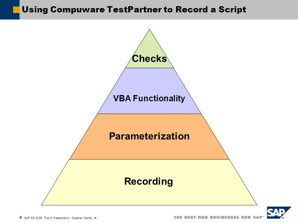 Using Compuware TestPartner to Record a Script