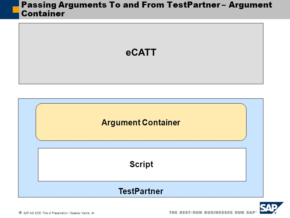 Passing Arguments To and From TestPartner – Argument Container