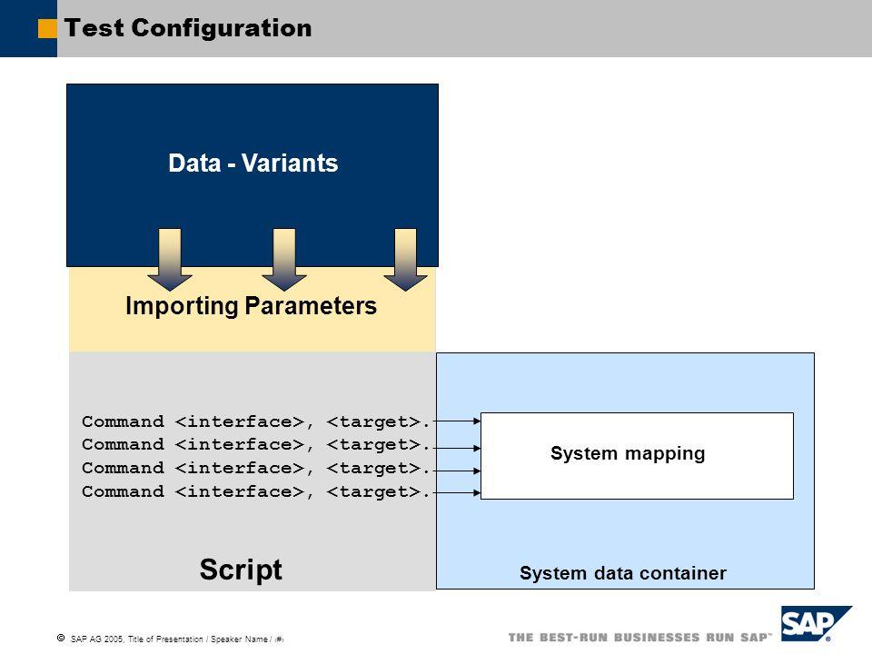 Script Test Configuration Data - Variants Importing Parameters