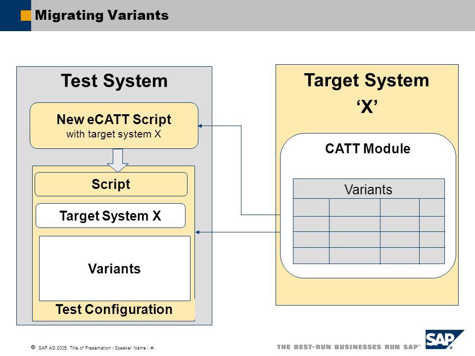 New eCATT Script with target system X