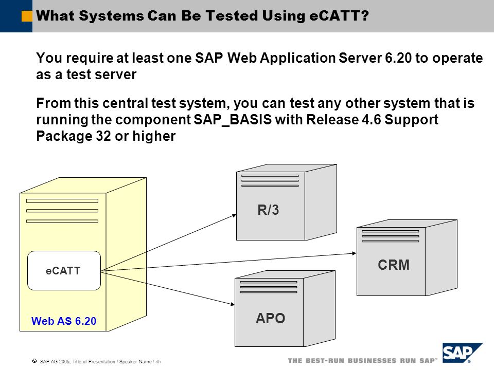 What Systems Can Be Tested Using eCATT