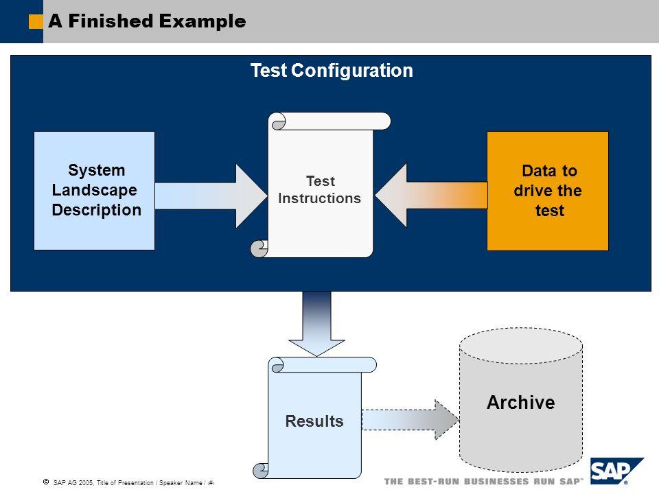 Test Configuration Archive
