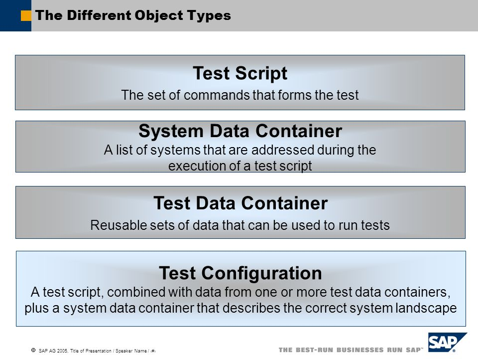 The Different Object Types