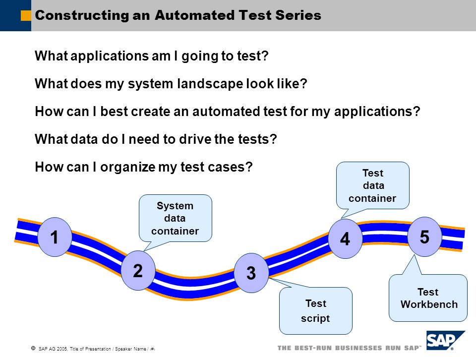 Constructing an Automated Test Series
