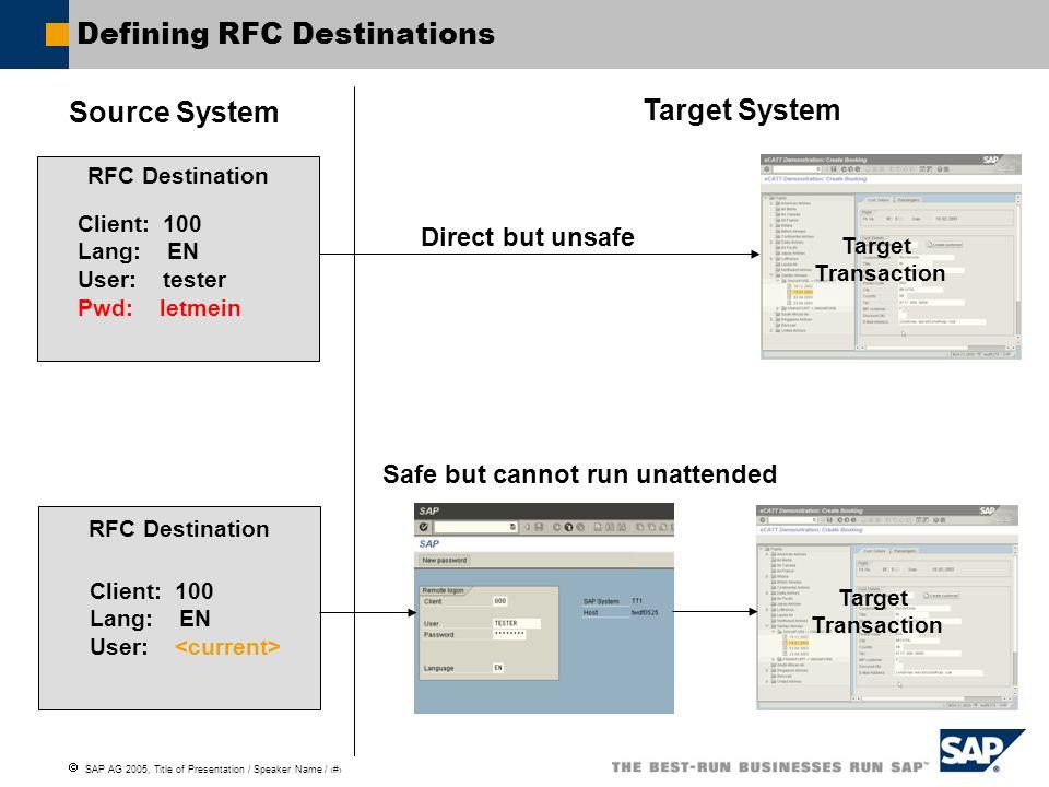Defining RFC Destinations
